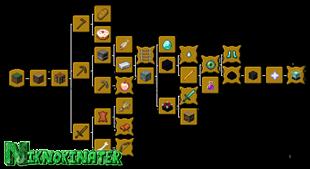 Nik's Original Achievements Datapack !